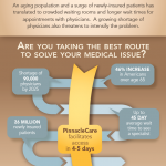 infographic-physician-shortage
